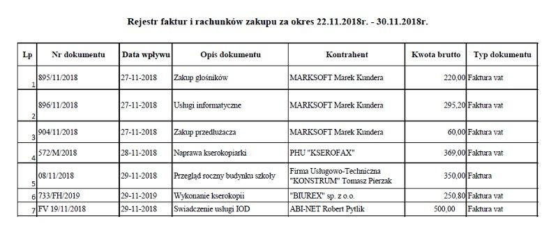 Rejestr faktur i rachunków – listopad 2018
