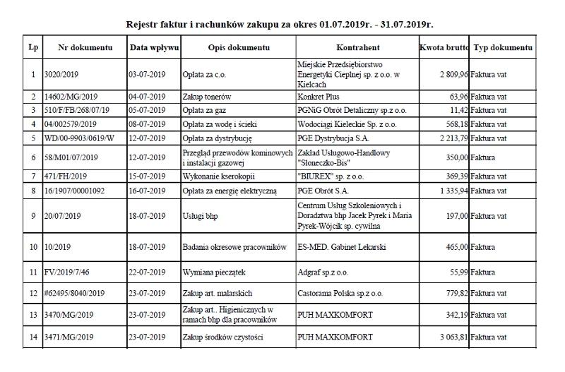 Rejestr faktur i rachunków – lipiec 2019