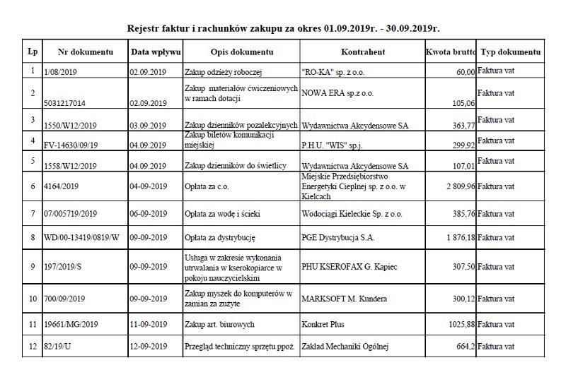 Rejestr faktur i rachunków – wrzesień 2019 r.