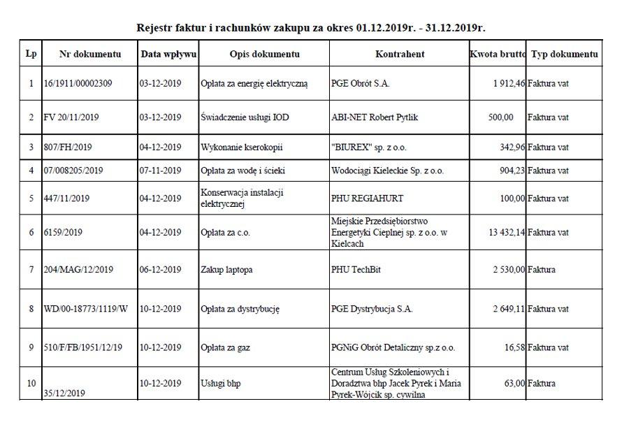 Rejestr faktur i rachunków – grudzień 2019