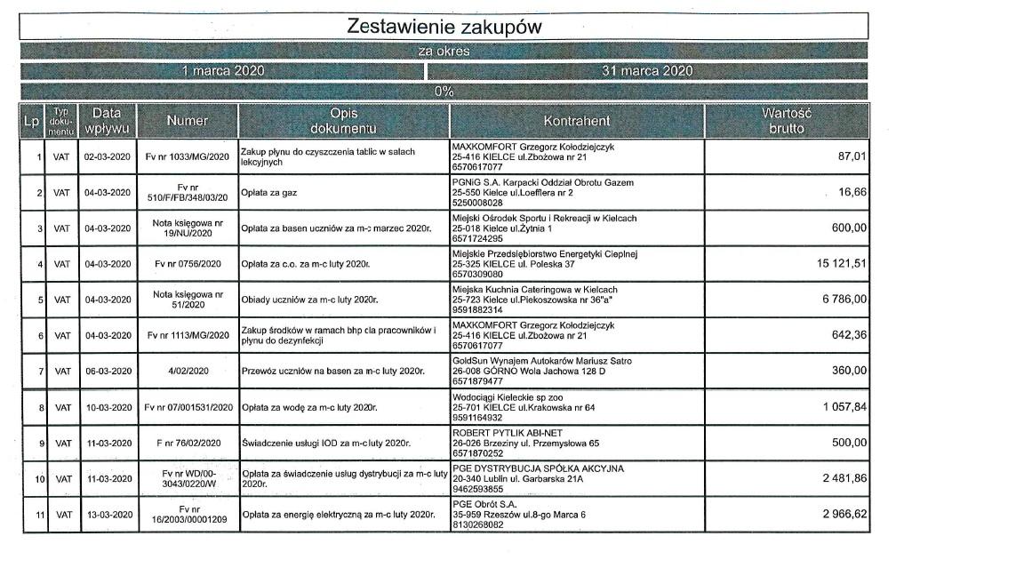 Rejestr faktur i rachunków za marzec 2020 r.