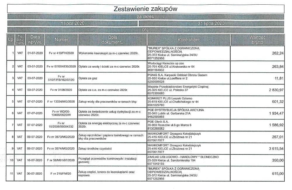 Rejestr faktur i rachunków za lipiec 2020 r.