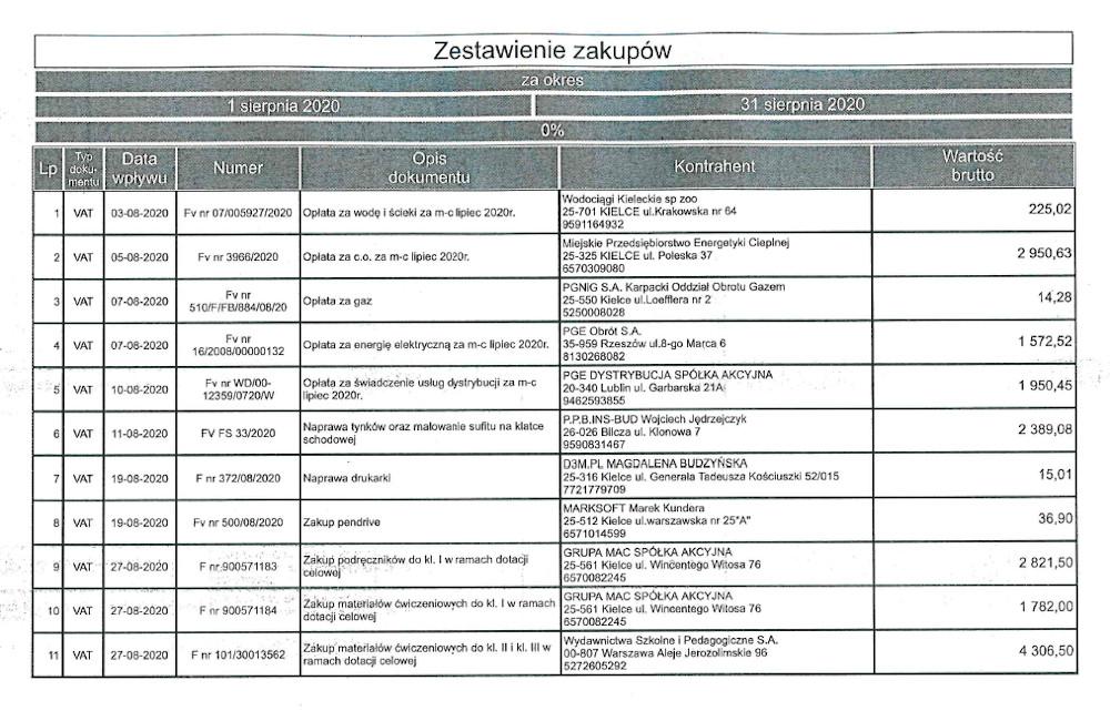 Rejestr faktur i rachunków za sierpień 2020 r.