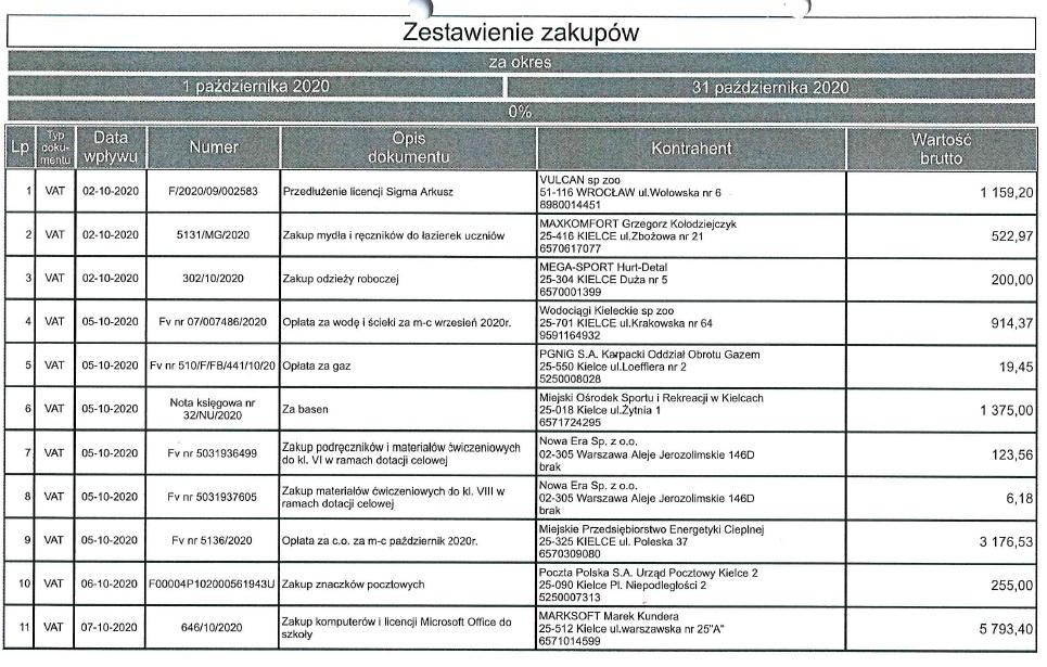 Rejestr faktur i rachunków za październik 2020 r.