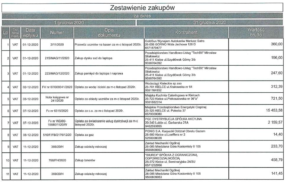 Rejestr faktur i rachunków za grudzień 2020 r.